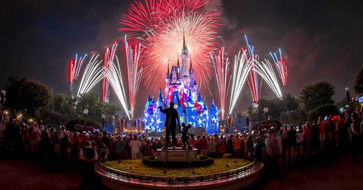 4th of July Weekend Events and Fireworks in Orlando - Best Time