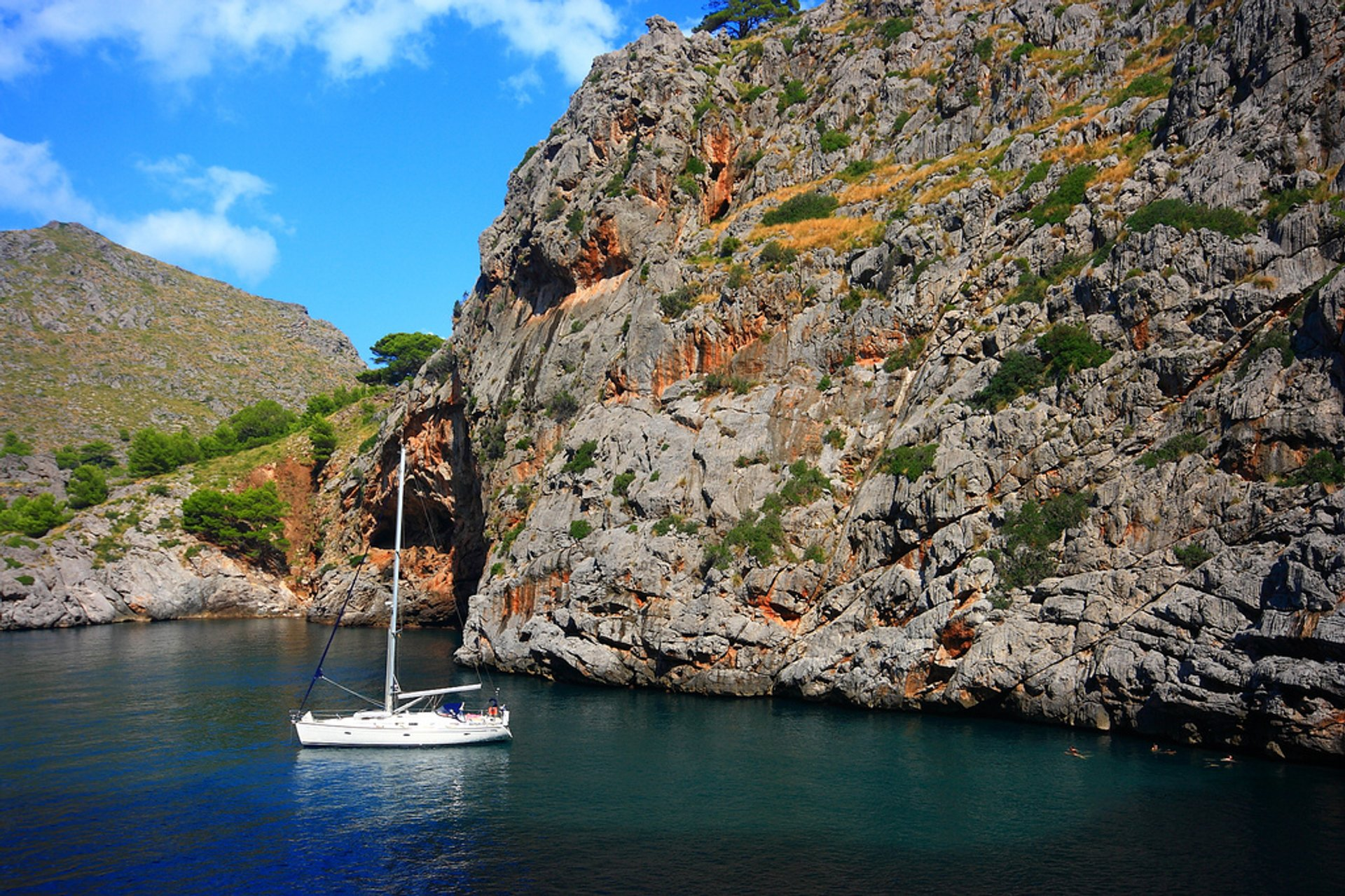 Best time to see Sailing around the Balearic Islands in Balearic Islands 2020