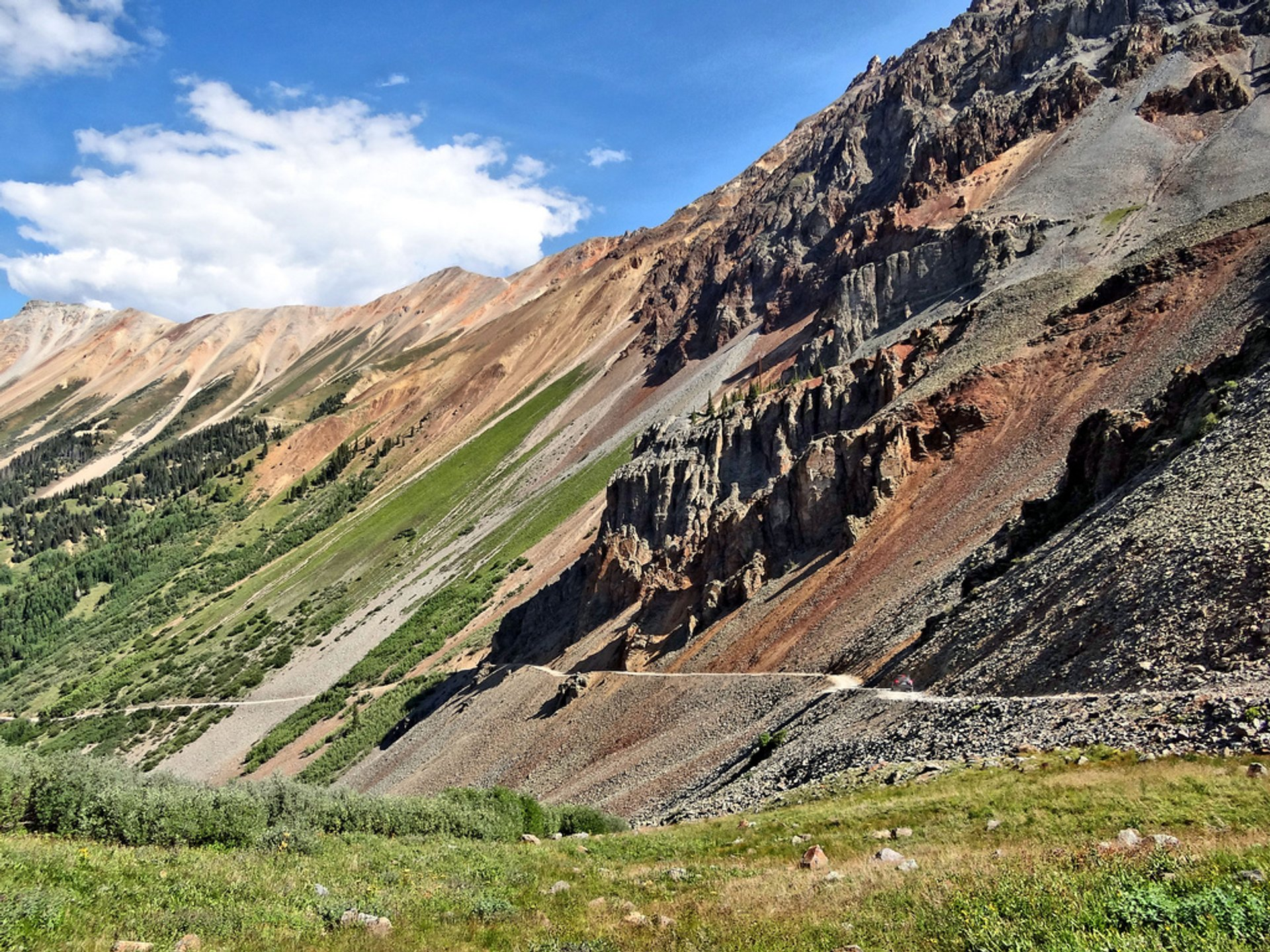 Ophir Pass in Colorado - Best Season 2020