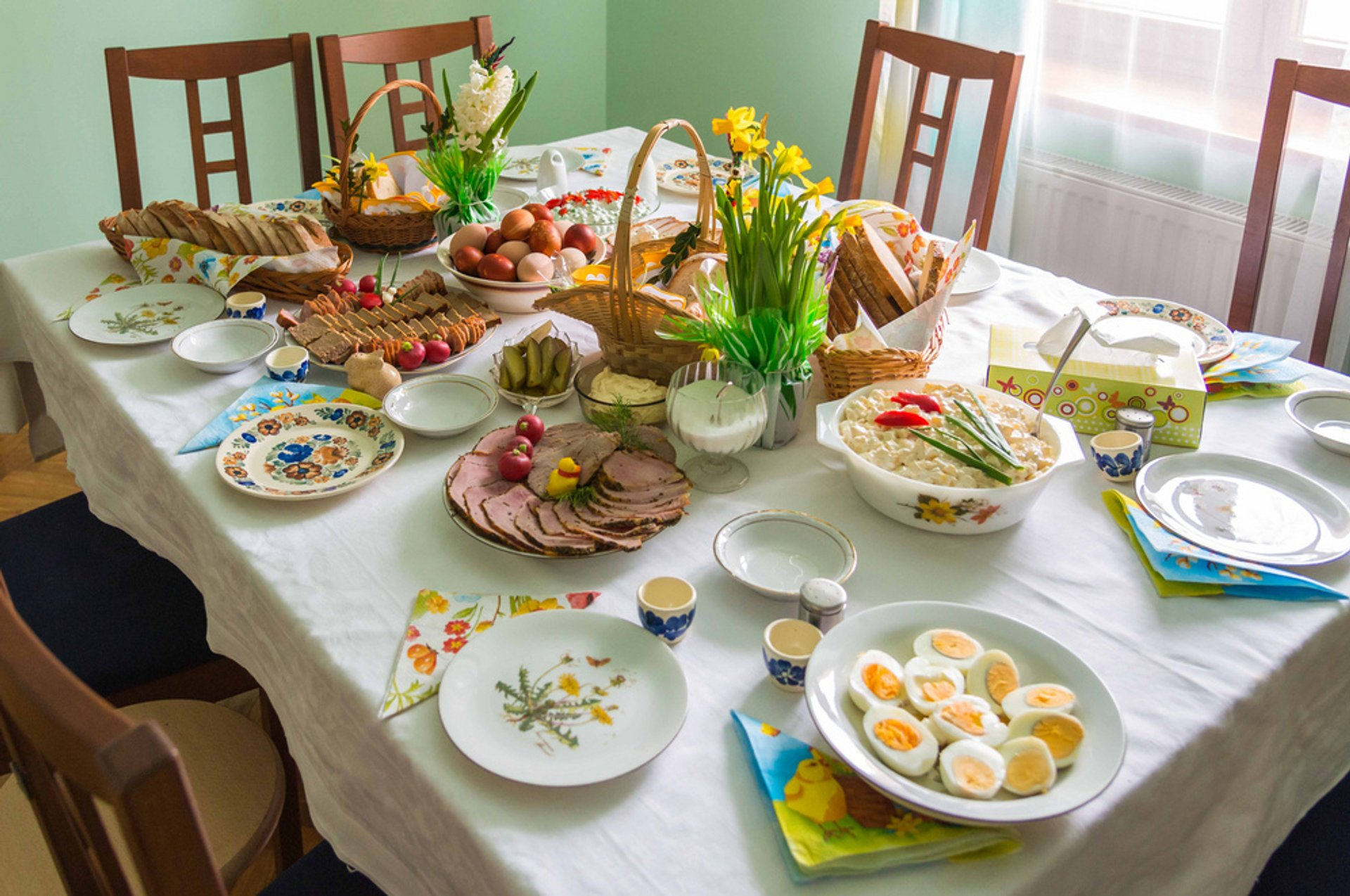 Traditional Easter breakfast 2020