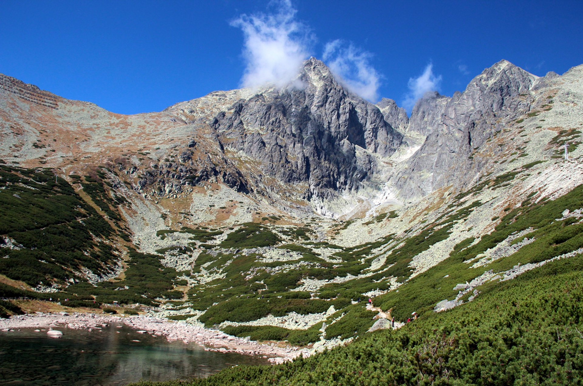 Best time for Hiking in the Tatra Mountains 2019