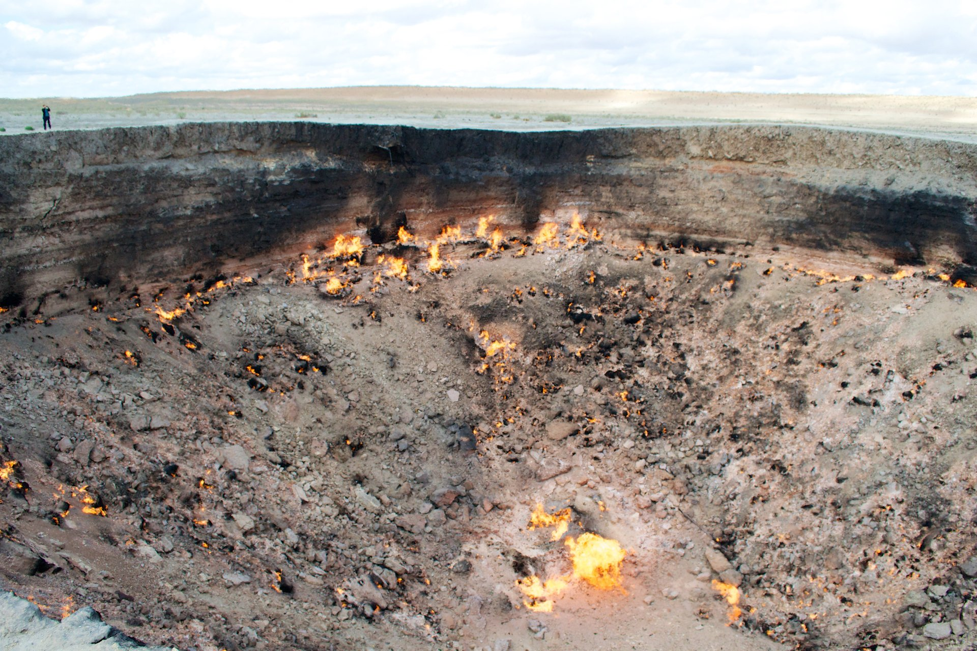 Best time for The Gates of Hell (Darvaza Gas Crater) 2020
