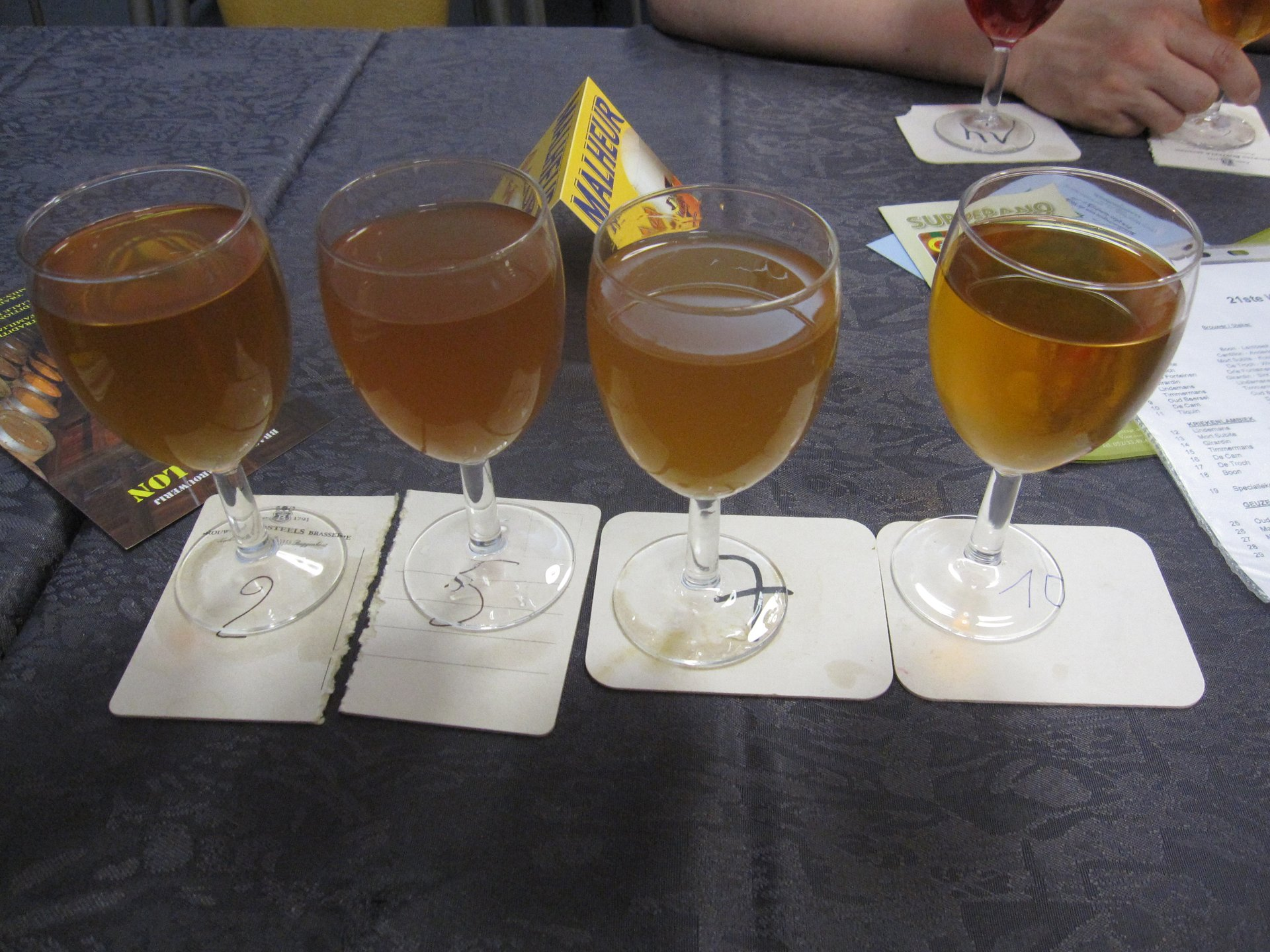 Best time for Lambic Beer in Belgium 2020