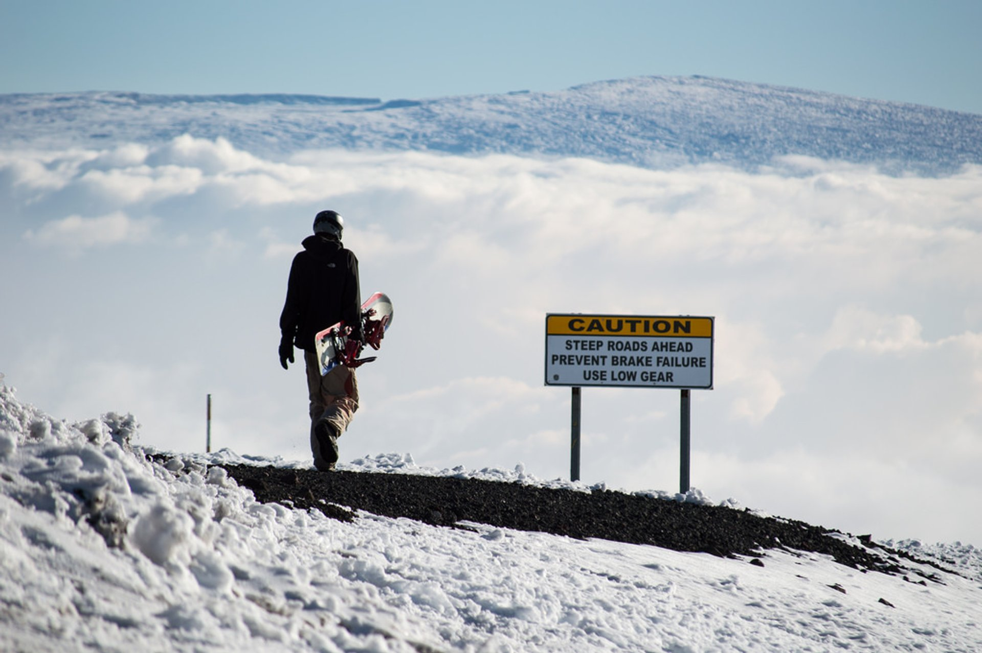 Best time for Skiing and Snowboarding Mauna Kea in Hawaii 2019
