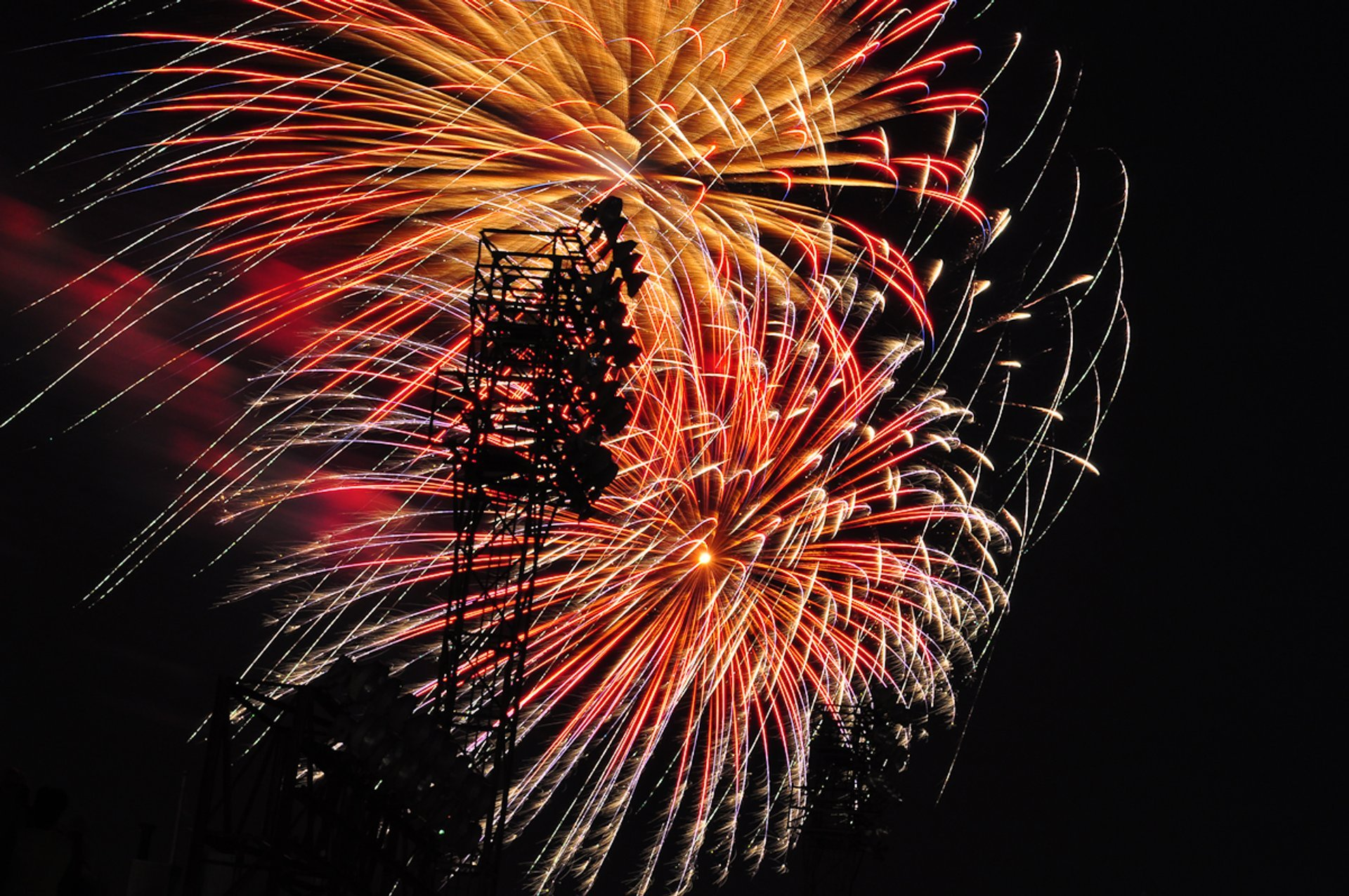 Dallas–Fort Worth 4th of July Events and Fireworks in Dallas, TX 2020 - Best Time