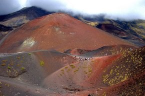 A Walk around Mount Etna